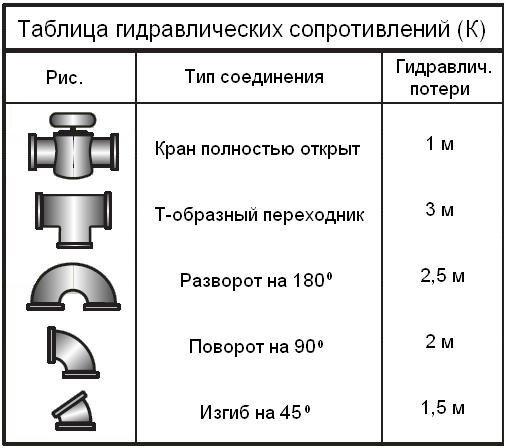 Koshin pump 2